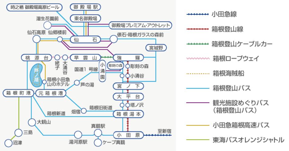 箱根フリーパスの対象エリア