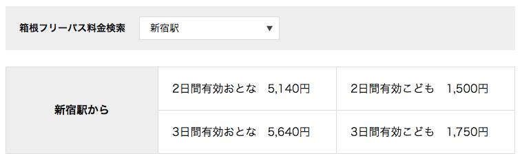 箱根フリーパスの新宿からの料金