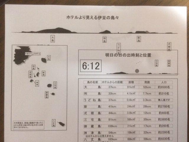 下田プリンスホテルの日の出時刻案内