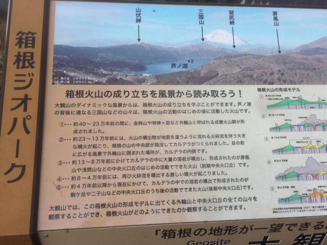 箱根大観山から見える山4