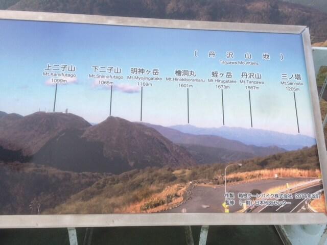 箱根大観山から見える山3
