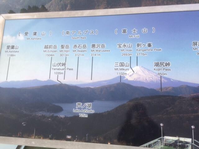 箱根大観山から見える山2