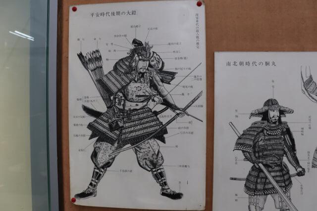 平安時代の鎧の解説図