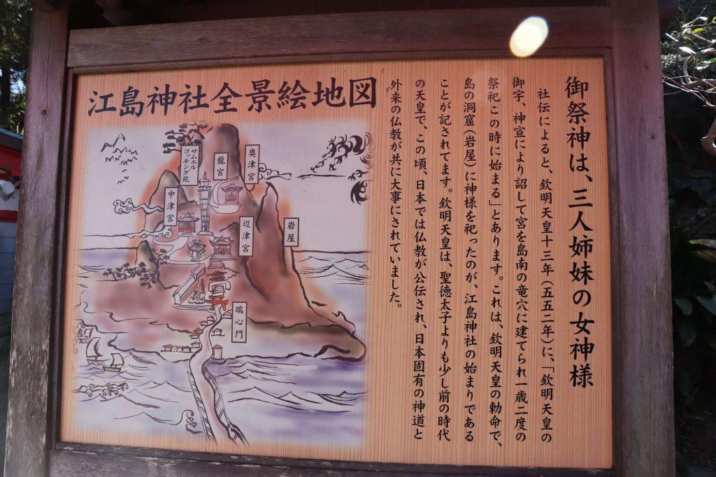 江ノ島御祭神
