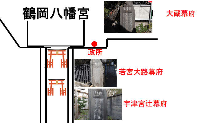 鎌倉幕府の場所の地図
