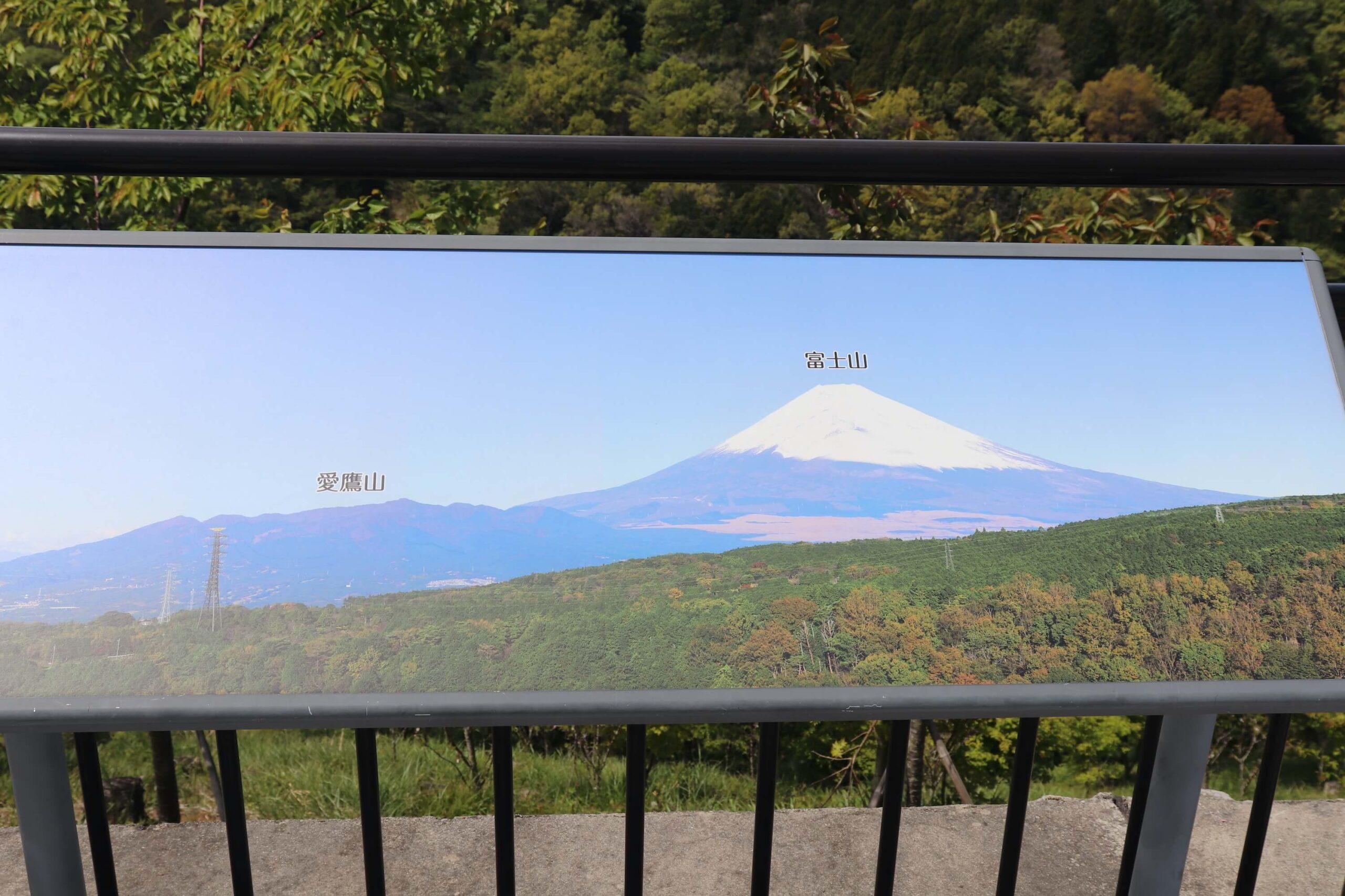 三島スカイウォークの富士山の案内図